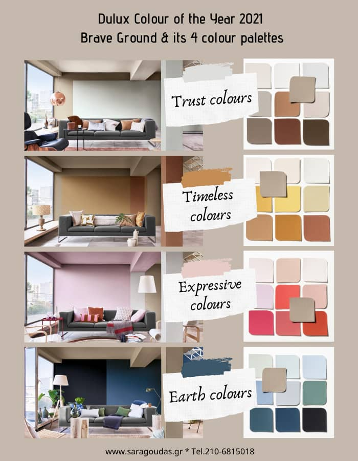 συνδυασμοι χρωματων 2021