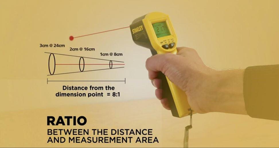 Ψηφιακό Laser Θερμόμετρο χώρου