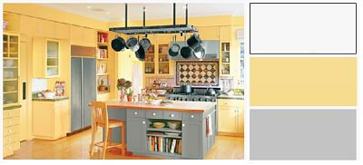 Συνδυασμοι Χρωματων για Κουζινα