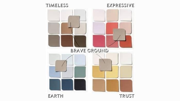 χρωματα τοιχου 2021